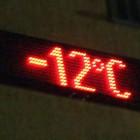 Temperatura u Boru