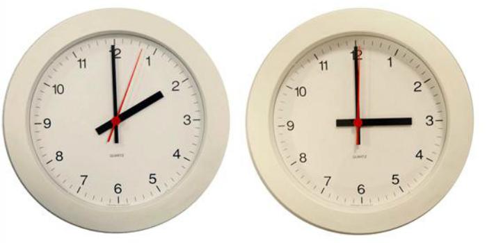 sat-letnje-racunanje-vremena